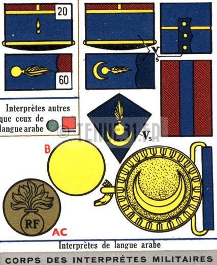 Description de la tenue modèle 1931 des interprètes militaires.