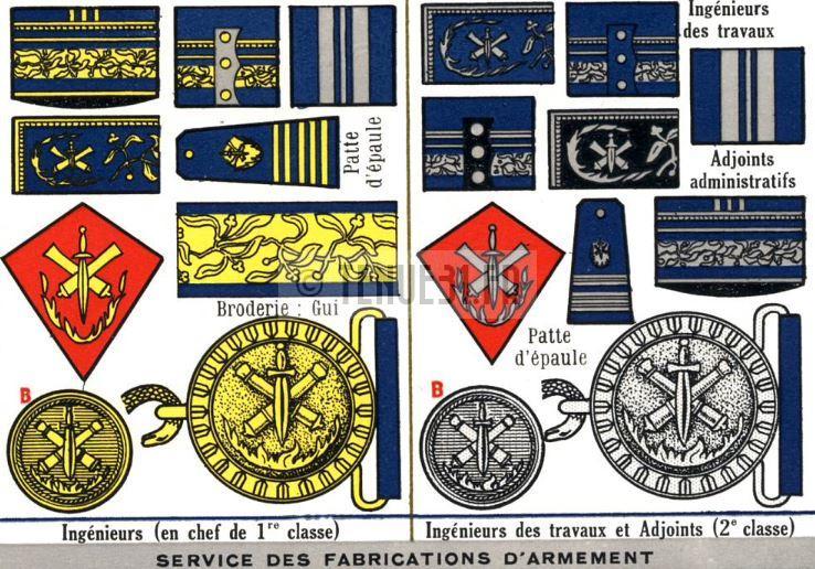 uniforme des services fabrication de l'armement ancêtre de la DGA