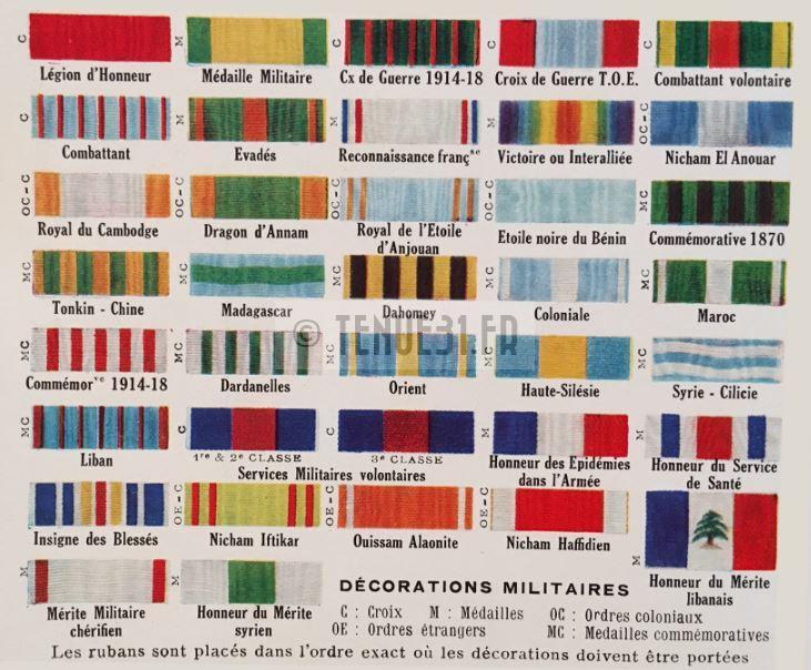 Médailles, ordres et décorations selon les planches descriptives du Bulletin Officiel éditées en 1937 par le Ministère de la Guerre.