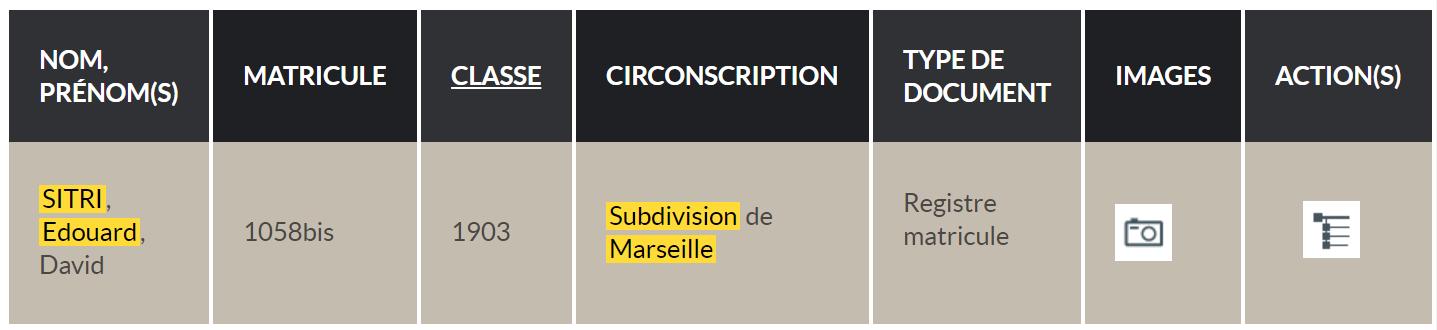 Carrière de l'officier Sitri au Archives Départementales des Bouches du Rhône